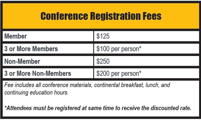 2020 HR Conference Costs